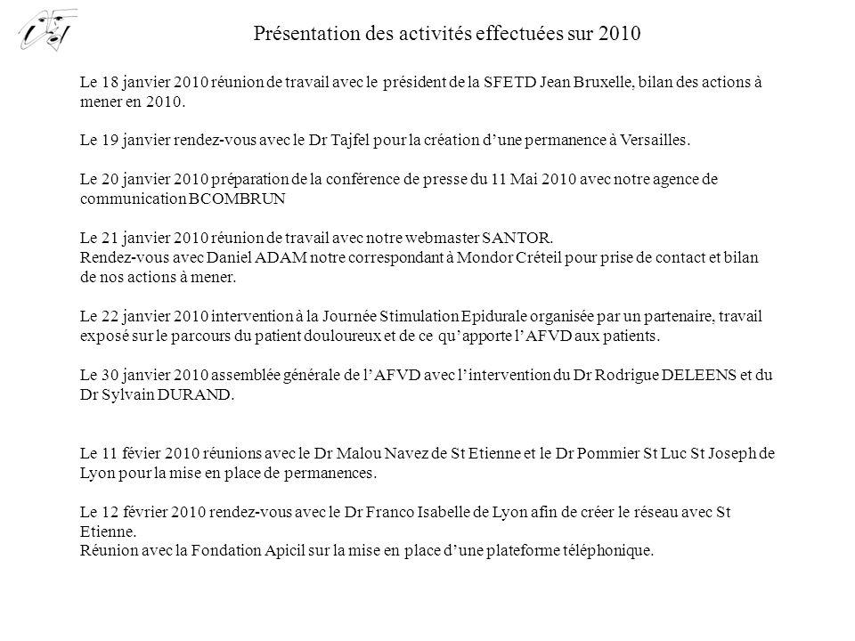 Présentation des activités effectuées sur 2010 Le 18 janvier 2010 réunion de travail avec le président de la SFETD Jean Bruxelle, bilan des actions à