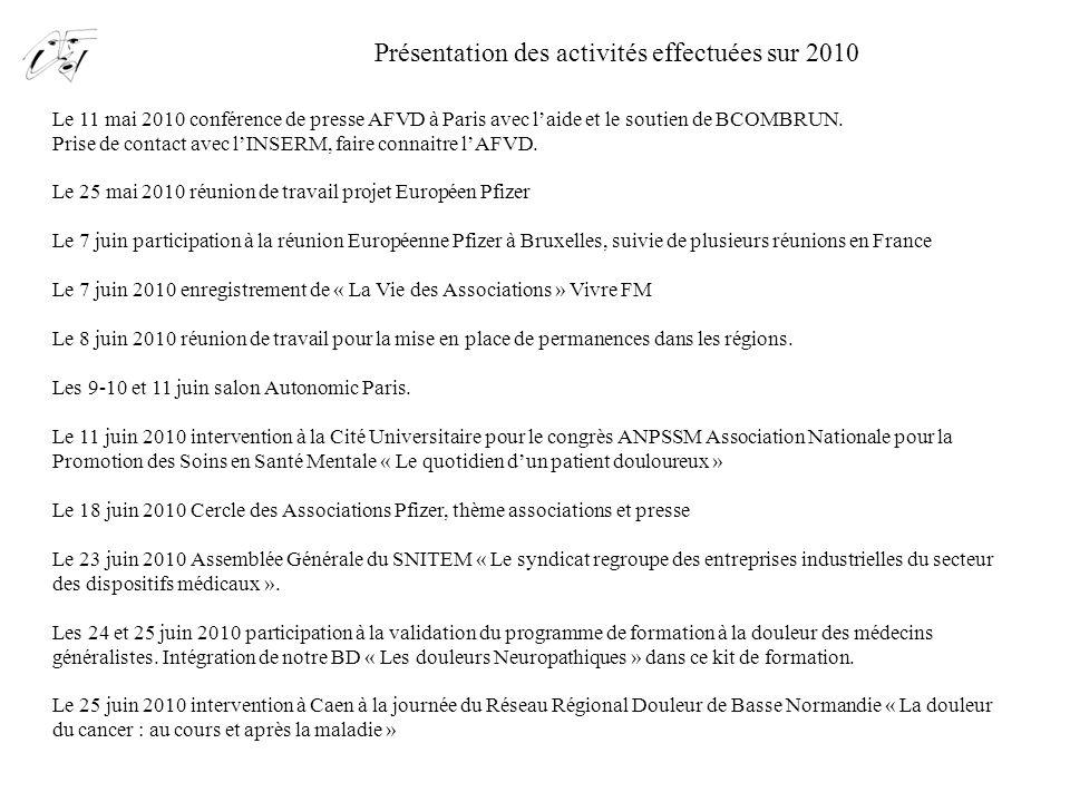 Présentation des activités effectuées sur 2010 Le 11 mai 2010 conférence de presse AFVD à Paris avec laide et le soutien de BCOMBRUN. Prise de contact
