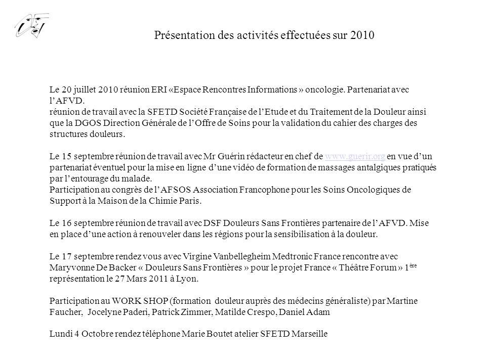 Présentation des activités effectuées sur 2010 Lundi 8 Octobre Journée Thématique Douleur SFETD Paris, présence de Matilde rencontre de médecins sur lalgoneurodistrophie.