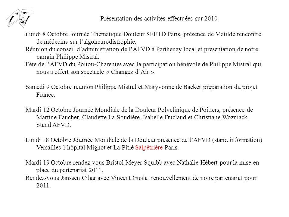 Présentation des activités effectuées sur 2010 Lundi 8 Octobre Journée Thématique Douleur SFETD Paris, présence de Matilde rencontre de médecins sur l