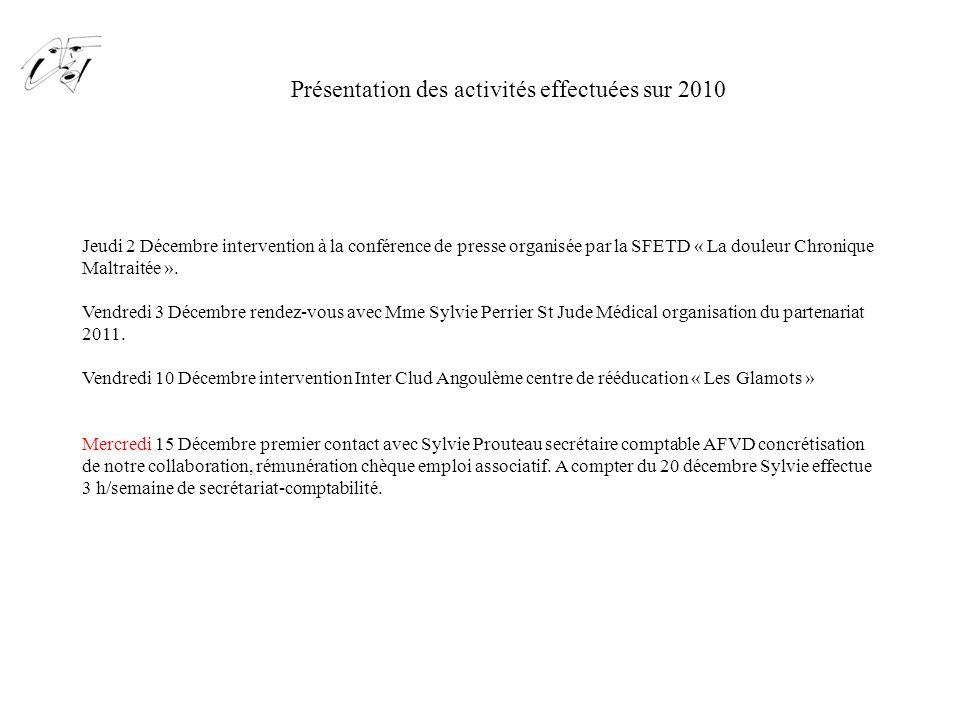Calendrier des manifestations et projets programmés par lassociation pour lannée 2011.