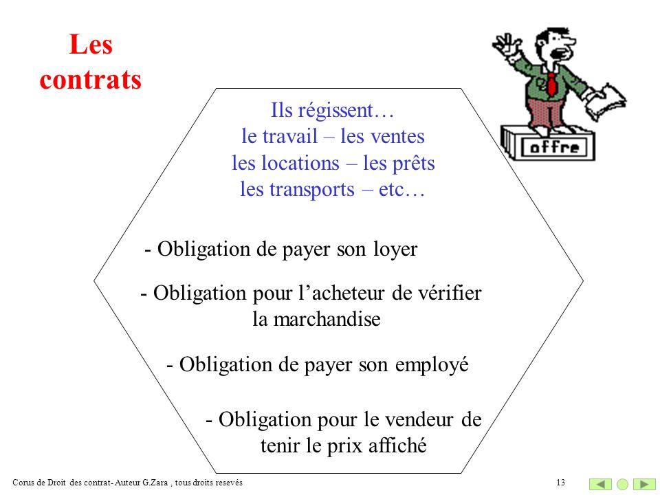 Les contrats Ils régissent… le travail – les ventes les locations – les prêts les transports – etc… - Obligation de payer son loyer - Obligation pour