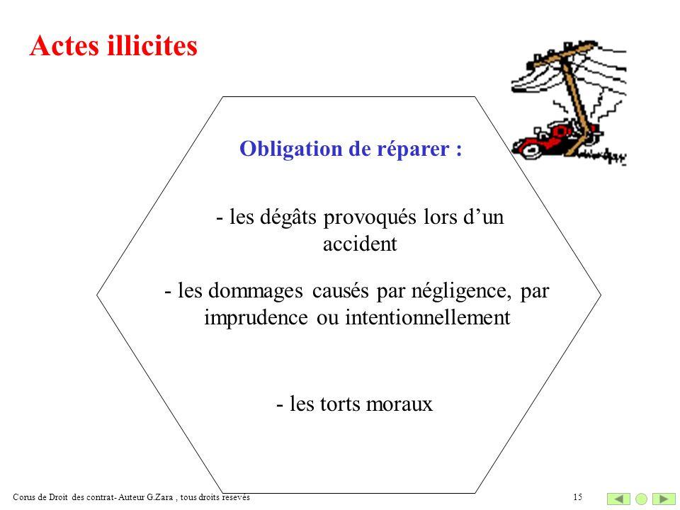 Actes illicites Obligation de réparer : - les dégâts provoqués lors dun accident - les dommages causés par négligence, par imprudence ou intentionnell