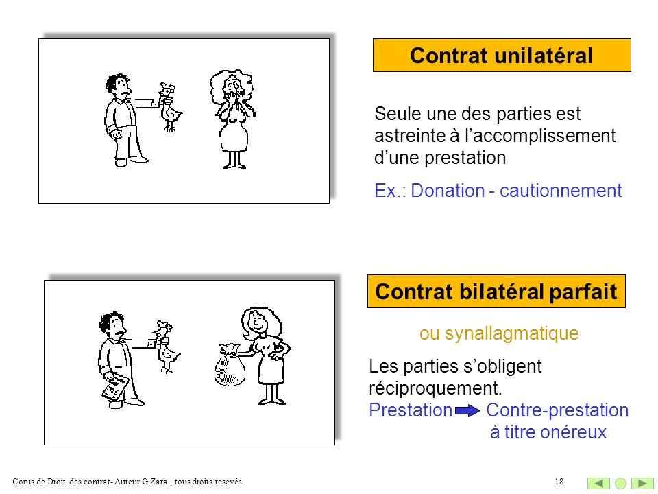 Contrat unilatéral Contrat bilatéral parfait Seule une des parties est astreinte à laccomplissement dune prestation Ex.: Donation - cautionnement ou s