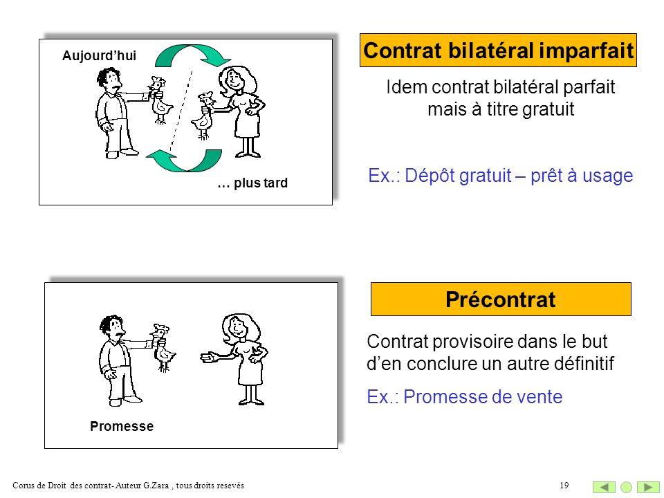 Promesse Contrat bilatéral imparfait Précontrat Idem contrat bilatéral parfait mais à titre gratuit Ex.: Dépôt gratuit – prêt à usage Contrat provisoi