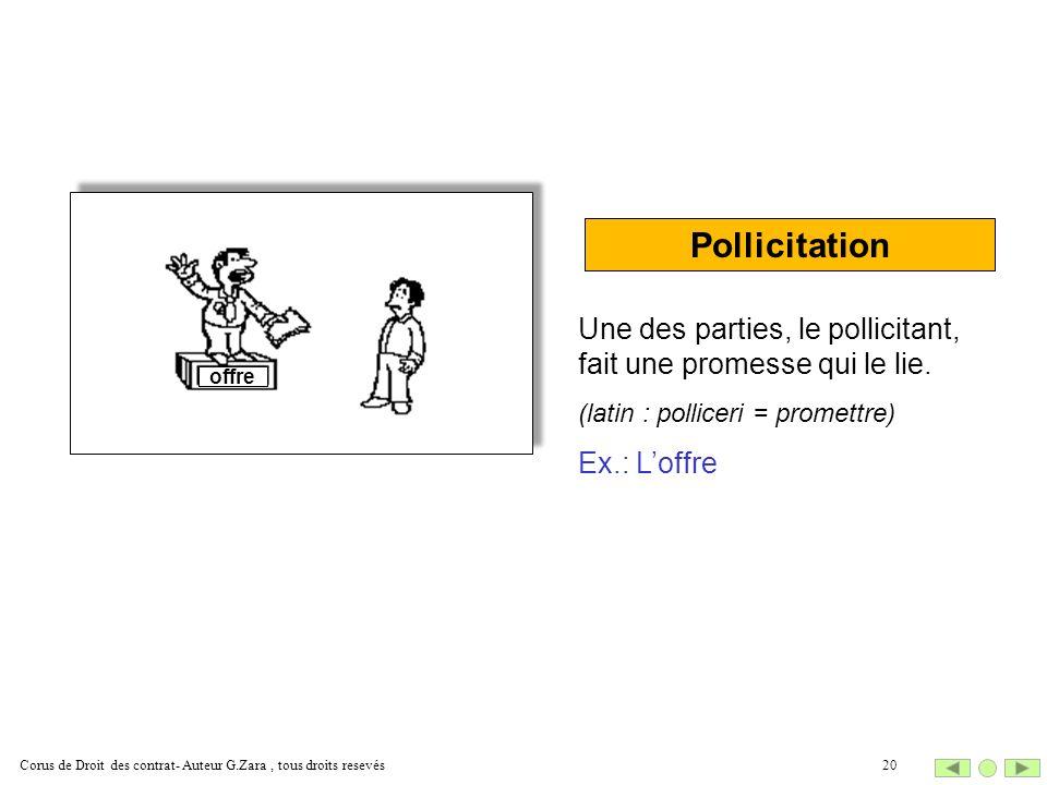Pollicitation Une des parties, le pollicitant, fait une promesse qui le lie. (latin : polliceri = promettre) Ex.: Loffre offre 20Corus de Droit des co