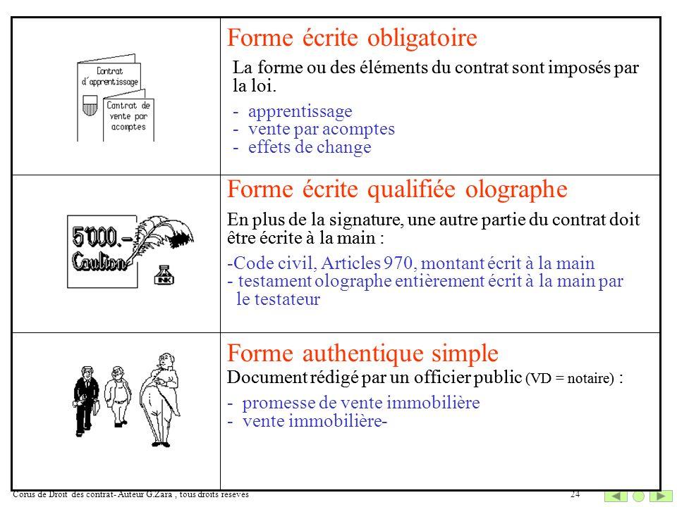 Forme authentique simple Forme écrite obligatoire Forme écrite qualifiée olographe La forme ou des éléments du contrat sont imposés par la loi. En plu