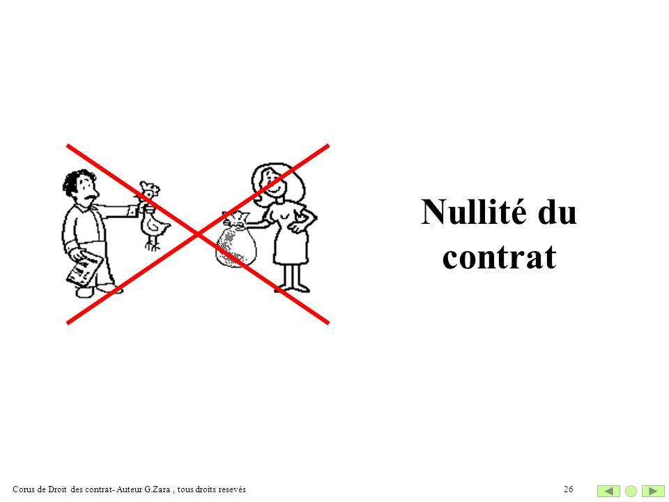 Nullité du contrat 26Corus de Droit des contrat- Auteur G.Zara, tous droits resevés