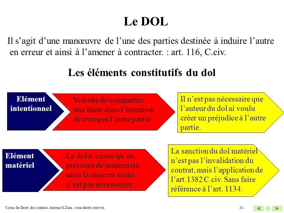 Corus de Droit des contrat- Auteur G.Zara, tous droits resevés34 Le DOL Il sagit dune manœuvre de lune des parties destinée à induire lautre en erreur