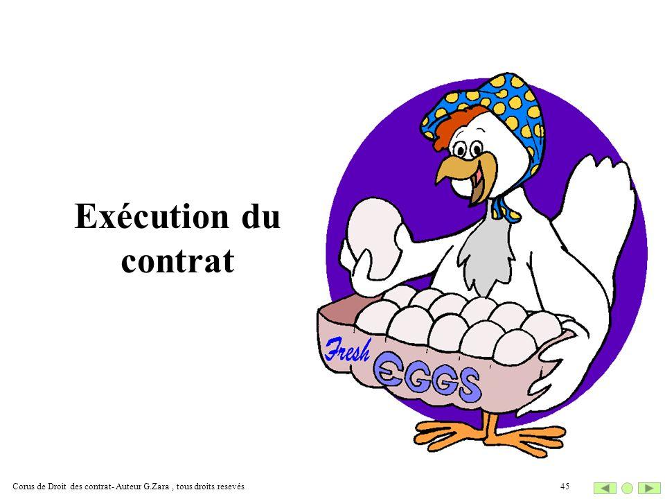 Exécution du contrat 45Corus de Droit des contrat- Auteur G.Zara, tous droits resevés