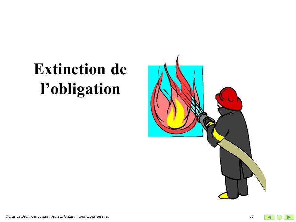 Extinction de lobligation 55Corus de Droit des contrat- Auteur G.Zara, tous droits resevés