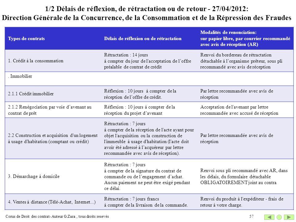 Types de contratsDélais de réflexion ou de rétractation Modalités de renonciation: sur papier libre, par courrier recommandé avec avis de réception (A