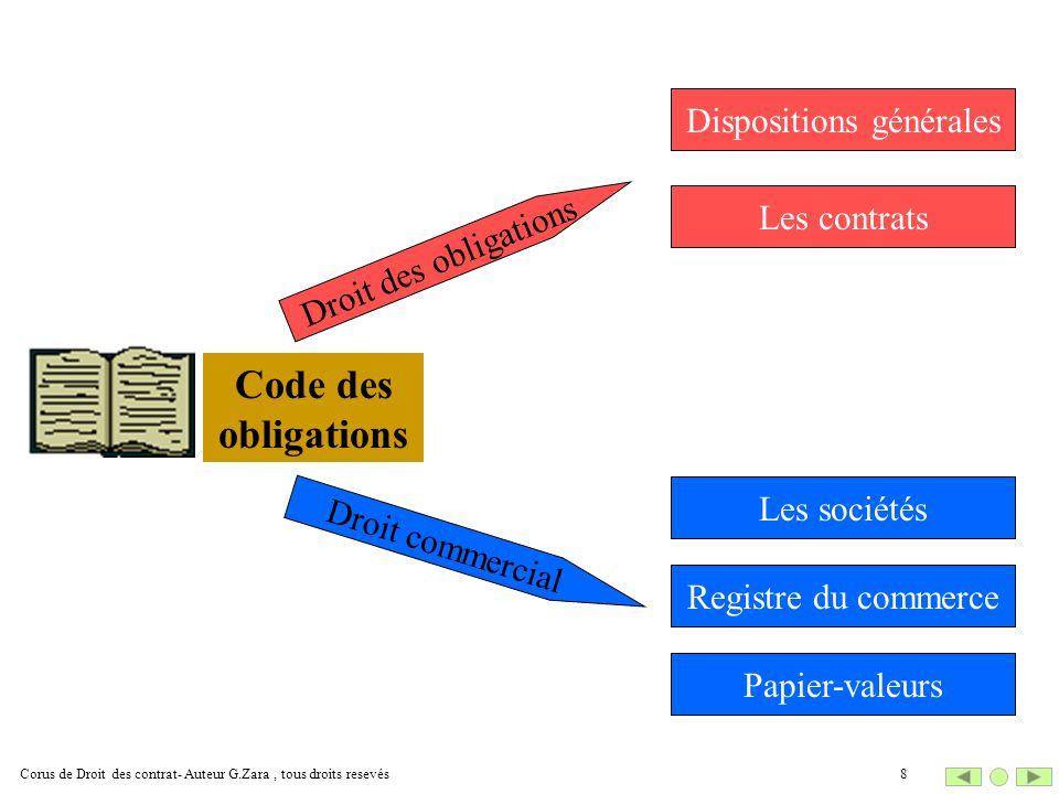 Code des obligations Droit des obligations Droit commercial Dispositions générales Les contrats Les sociétés Papier-valeurs Registre du commerce 8Coru