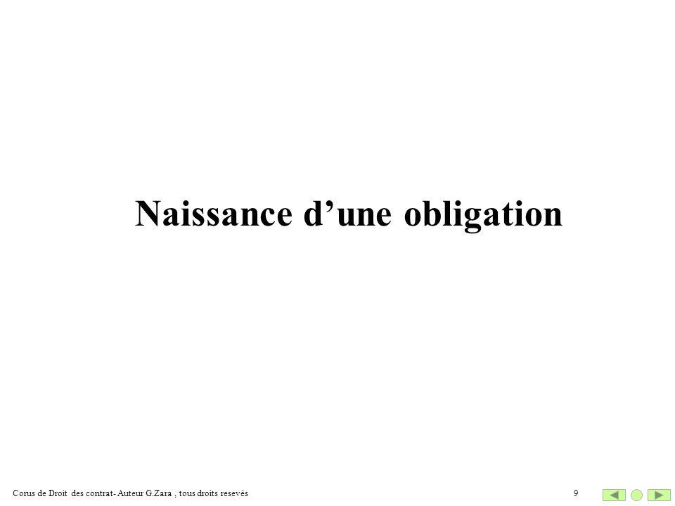 Naissance dune obligation 9Corus de Droit des contrat- Auteur G.Zara, tous droits resevés
