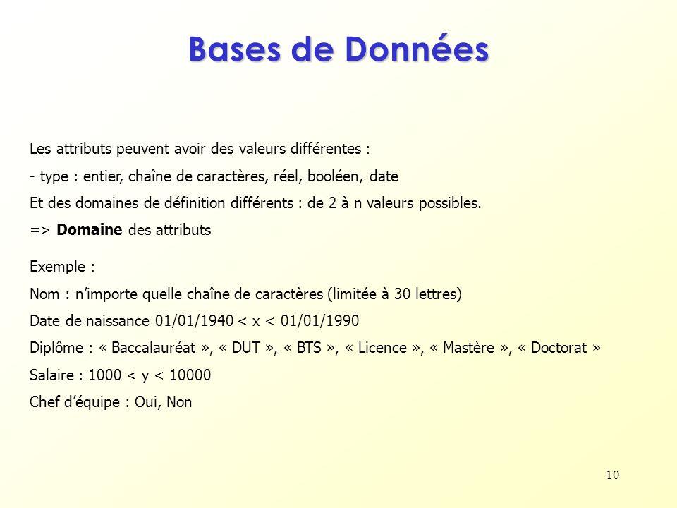 10 Les attributs peuvent avoir des valeurs différentes : - type : entier, chaîne de caractères, réel, booléen, date Et des domaines de définition diff