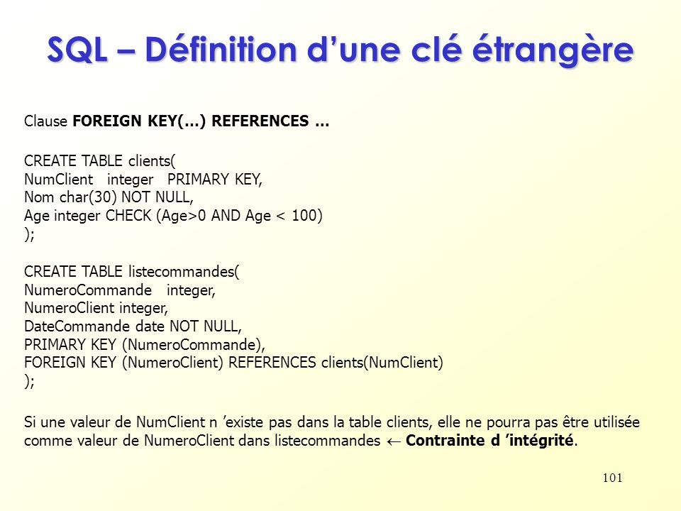 101 SQL – Définition dune clé étrangère Clause FOREIGN KEY(…) REFERENCES... CREATE TABLE clients( NumClient integer PRIMARY KEY, Nom char(30) NOT NULL