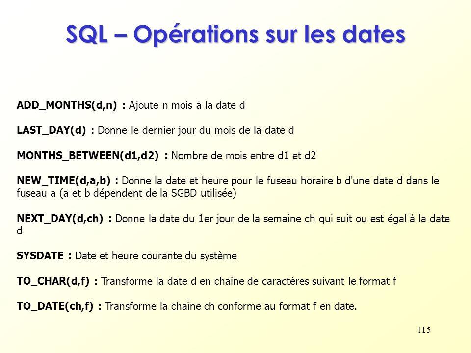 115 SQL – Opérations sur les dates ADD_MONTHS(d,n) : Ajoute n mois à la date d LAST_DAY(d) : Donne le dernier jour du mois de la date d MONTHS_BETWEEN