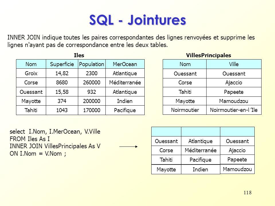 118 SQL - Jointures INNER JOIN indique toutes les paires correspondantes des lignes renvoyées et supprime les lignes n'ayant pas de correspondance ent