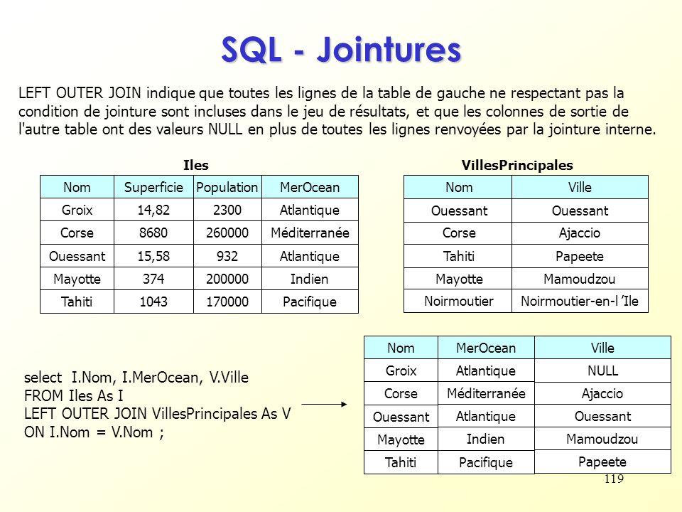 119 SQL - Jointures LEFT OUTER JOIN indique que toutes les lignes de la table de gauche ne respectant pas la condition de jointure sont incluses dans
