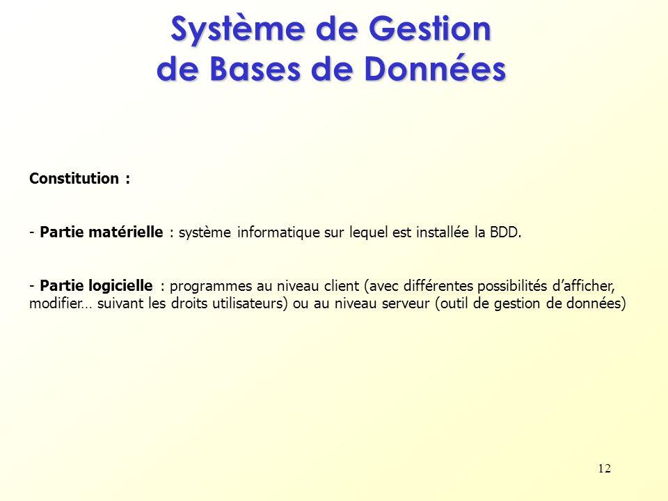 12 Système de Gestion de Bases de Données Constitution : - Partie matérielle : système informatique sur lequel est installée la BDD. - Partie logiciel