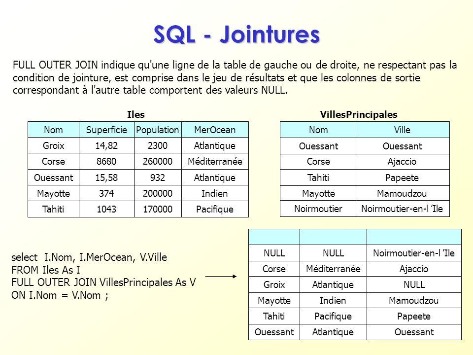 121 SQL - Jointures FULL OUTER JOIN indique qu'une ligne de la table de gauche ou de droite, ne respectant pas la condition de jointure, est comprise