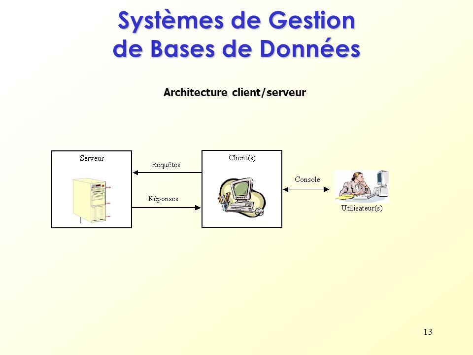 13 Architecture client/serveur Systèmes de Gestion de Bases de Données