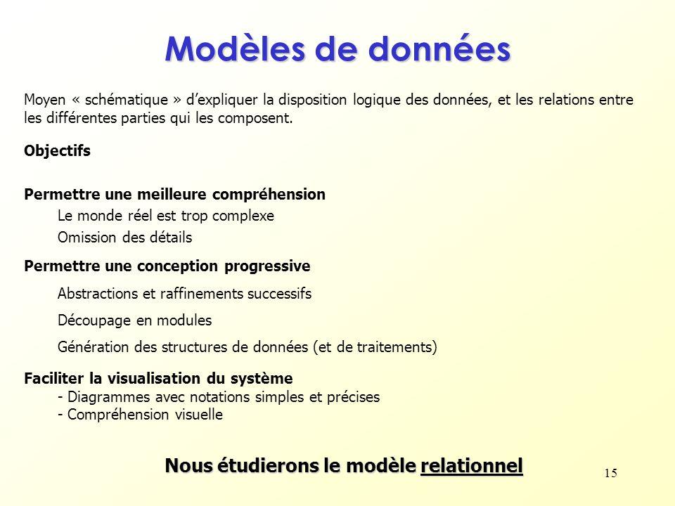 15 Moyen « schématique » dexpliquer la disposition logique des données, et les relations entre les différentes parties qui les composent. Modèles de d