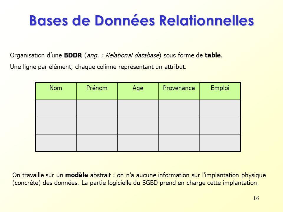 16 BDDR Organisation dune BDDR (ang. : Relational database) sous forme de table. Une ligne par élément, chaque colinne représentant un attribut. NomPr