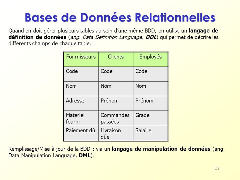 17 Quand on doit gérer plusieurs tables au sein dune même BDD, on utilise un langage de définition de données (ang. Data Definition Language, DDL) qui