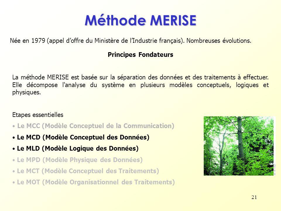 21 Principes Fondateurs La méthode MERISE est basée sur la séparation des données et des traitements à effectuer. Elle décompose l'analyse du système