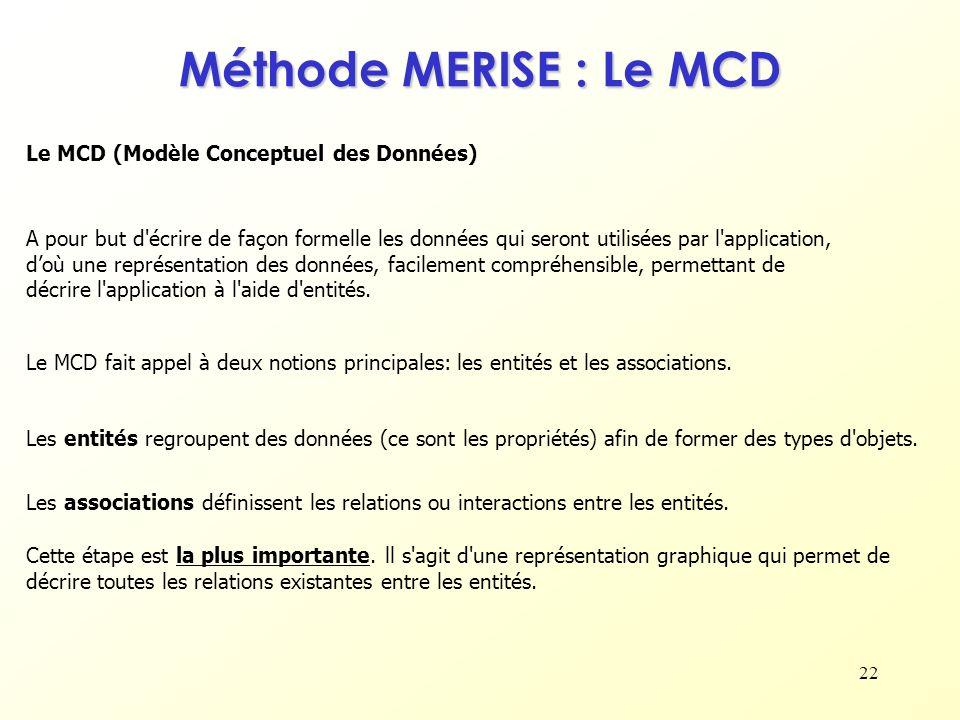 22 Le MCD (Modèle Conceptuel des Données) A pour but d'écrire de façon formelle les données qui seront utilisées par l'application, doù une représenta
