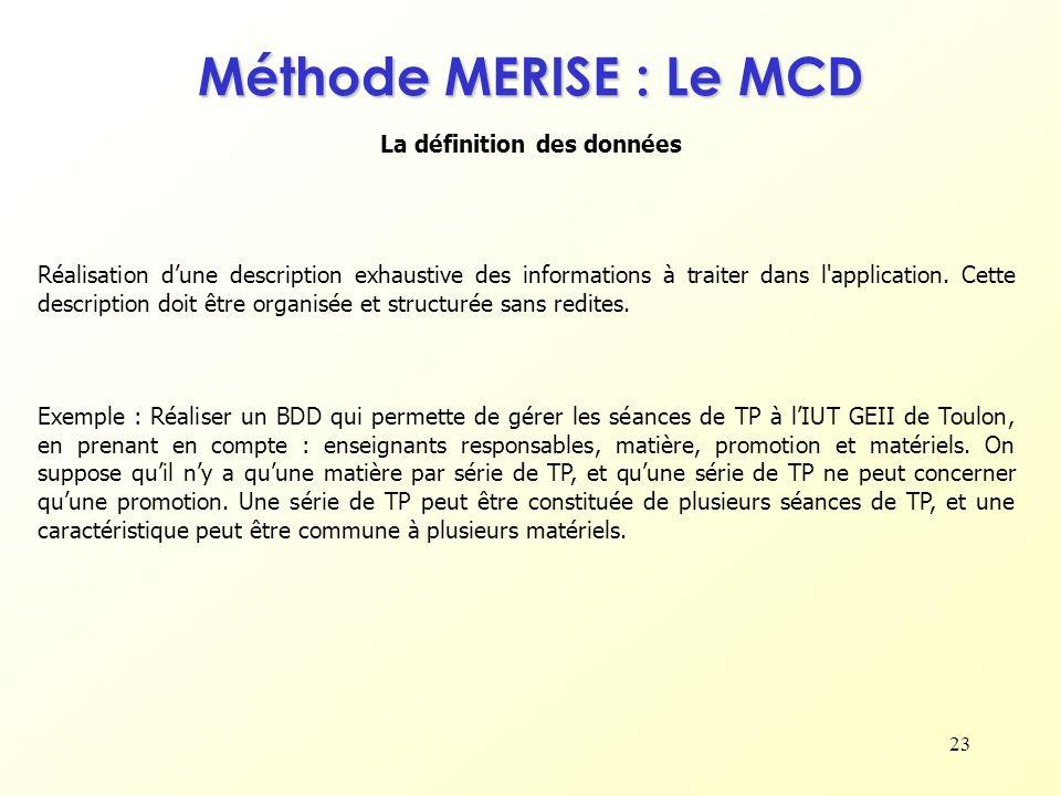 23 La définition des données Réalisation dune description exhaustive des informations à traiter dans l'application. Cette description doit être organi