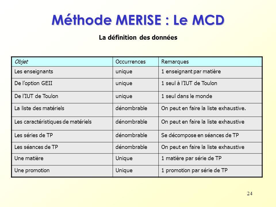 24 La définition des données ObjetOccurrencesRemarques Les enseignantsunique1 enseignant par matière De loption GEIIunique1 seul à lIUT de Toulon De l