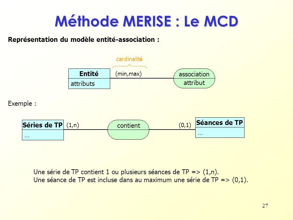 27 Représentation du modèle entité-association : Entité attributs (min,max) cardinalité Méthode MERISE : Le MCD association attribut Exemple : Une sér