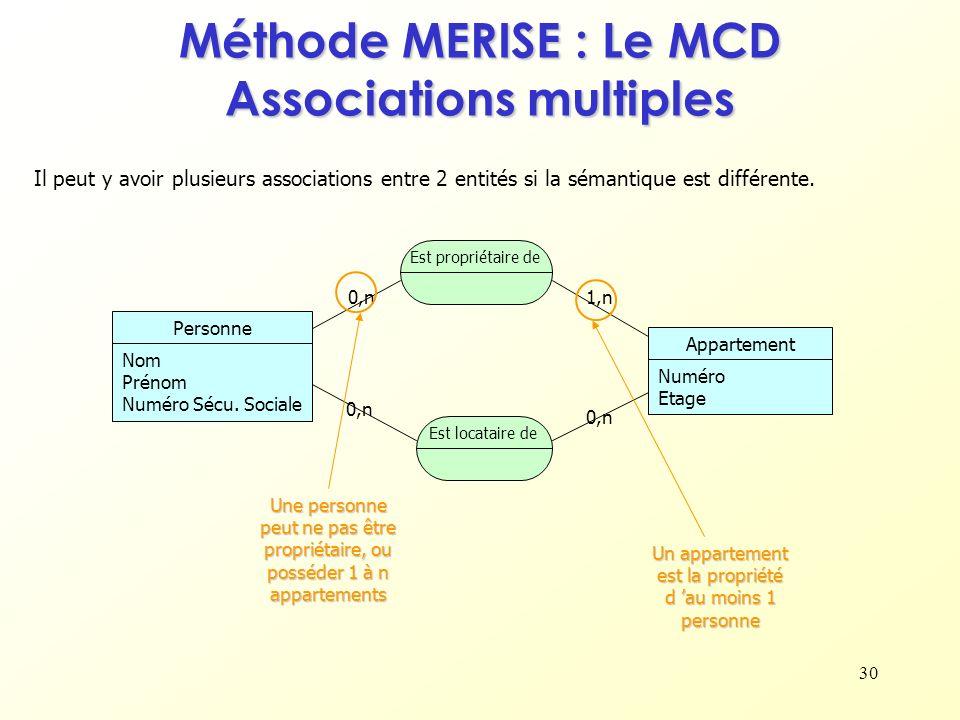 30 Il peut y avoir plusieurs associations entre 2 entités si la sémantique est différente. Méthode MERISE : Le MCD Associations multiples Est propriét