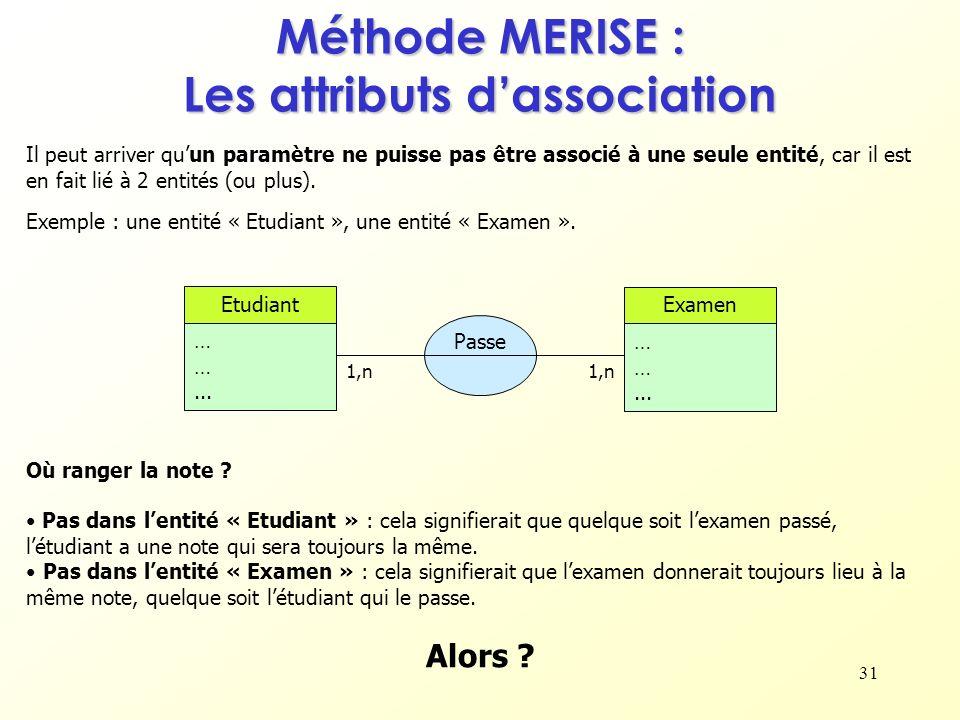 31 Méthode MERISE : Les attributs dassociation Etudiant … …... Examen … …... 1,n Passe Il peut arriver quun paramètre ne puisse pas être associé à une
