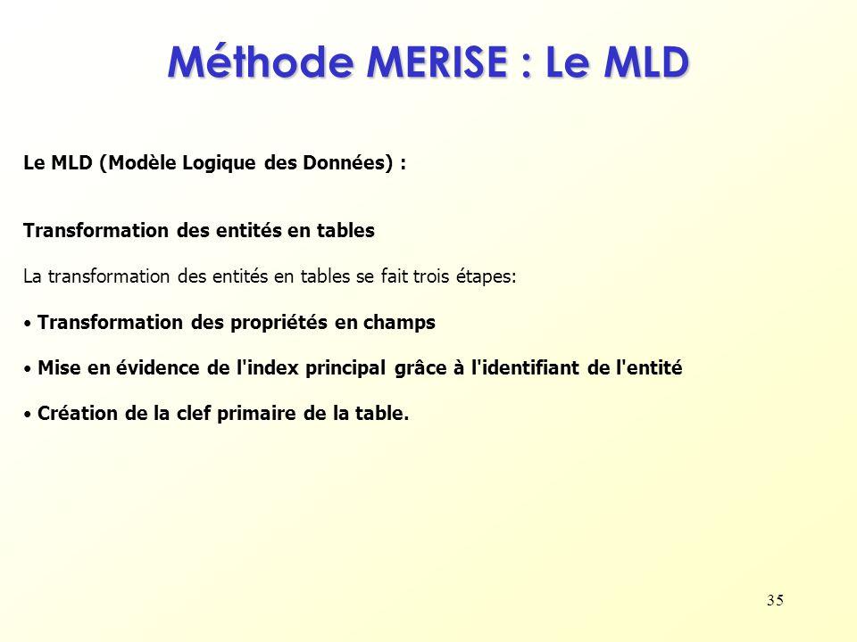 35 Le MLD (Modèle Logique des Données) : Méthode MERISE : Le MLD Transformation des entités en tables La transformation des entités en tables se fait