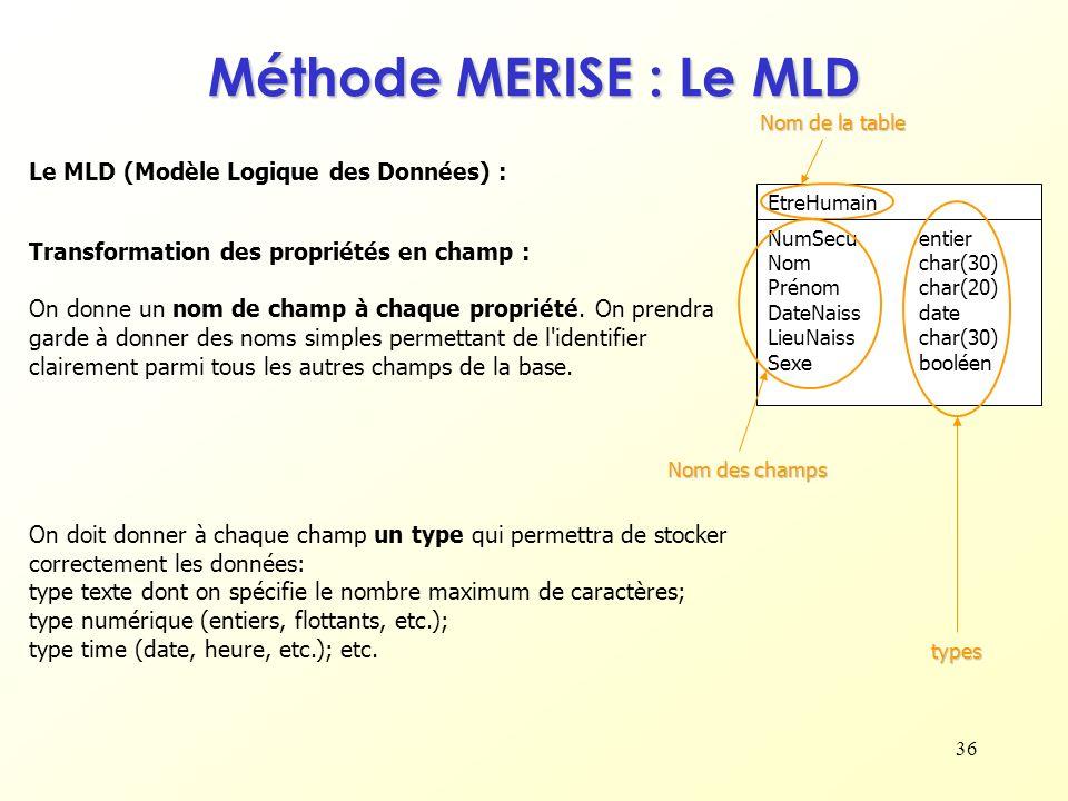 36 Le MLD (Modèle Logique des Données) : Transformation des propriétés en champ : On donne un nom de champ à chaque propriété. On prendra garde à donn