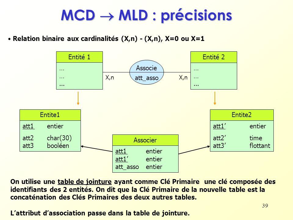 39 MCD MLD : précisions Relation binaire aux cardinalités (X,n) - (X,n), X=0 ou X=1 On utilise une table de jointure ayant comme Clé Primaire une clé