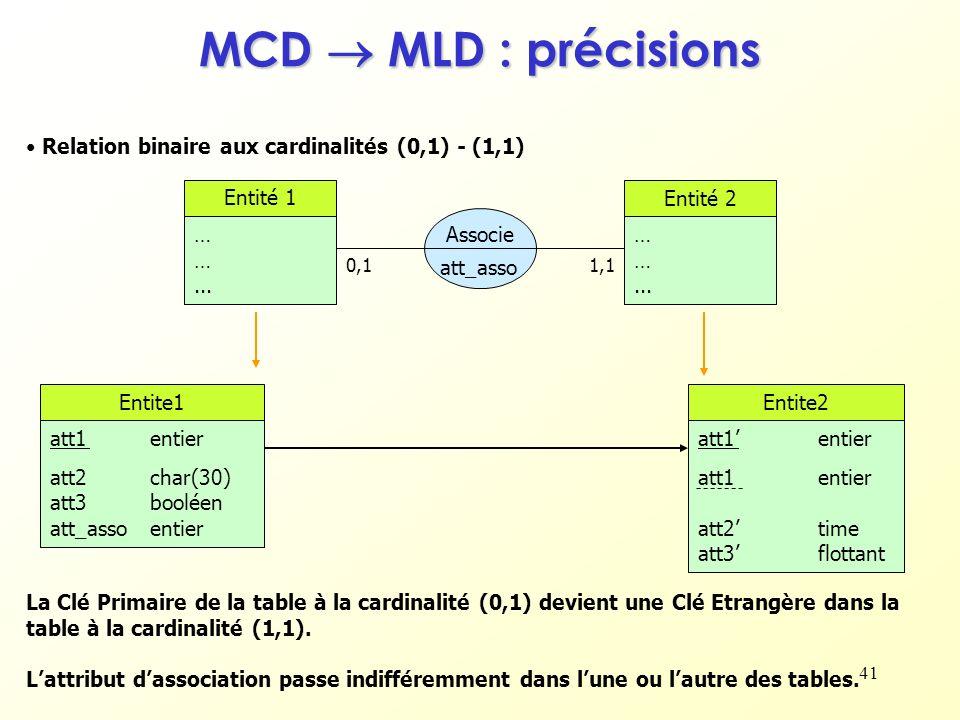 41 MCD MLD : précisions Relation binaire aux cardinalités (0,1) - (1,1) La Clé Primaire de la table à la cardinalité (0,1) devient une Clé Etrangère d