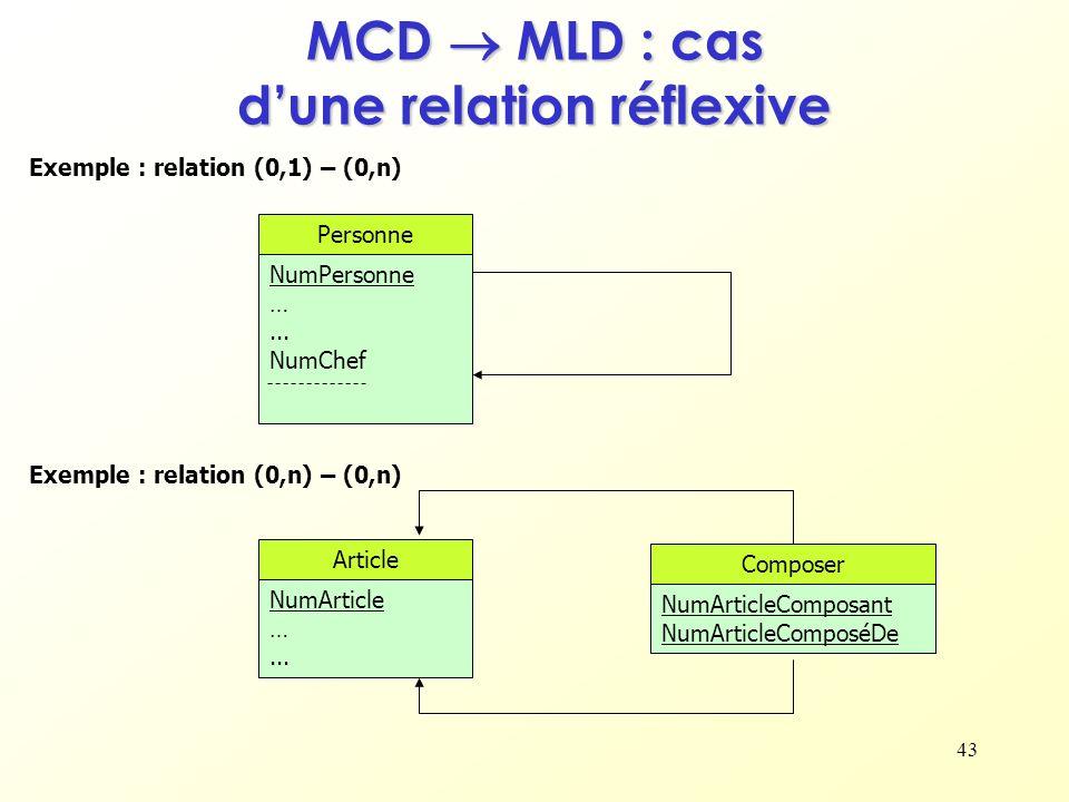 43 MCD MLD : cas dune relation réflexive Exemple : relation (0,1) – (0,n) Personne NumPersonne …... NumChef Exemple : relation (0,n) – (0,n) Article N