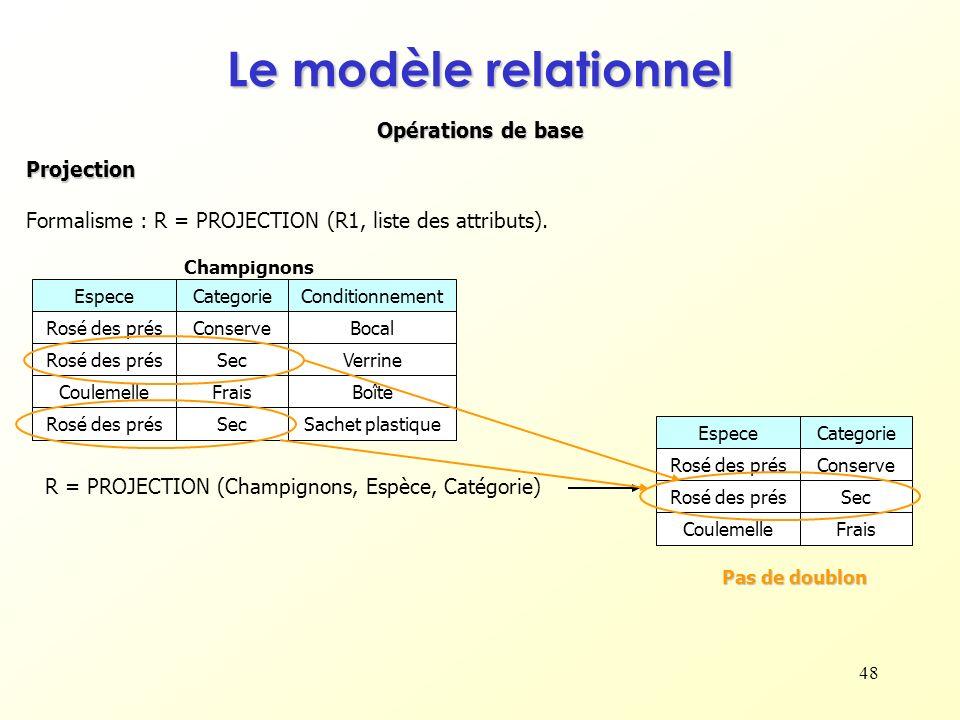 48 Opérations de base Le modèle relationnel Projection Formalisme : R = PROJECTION (R1, liste des attributs). EspeceCategorie Rosé des présConserve Ro