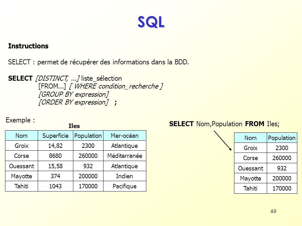 49 SQL Instructions SELECT : permet de récupérer des informations dans la BDD. SELECT [DISTINCT,...] liste_sélection [FROM...] [ WHERE condition_reche