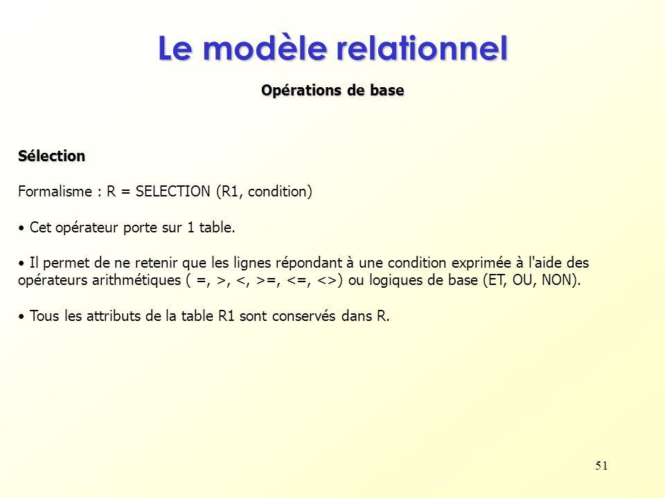 51 Opérations de base Le modèle relationnel Sélection Formalisme : R = SELECTION (R1, condition) Cet opérateur porte sur 1 table. Il permet de ne rete