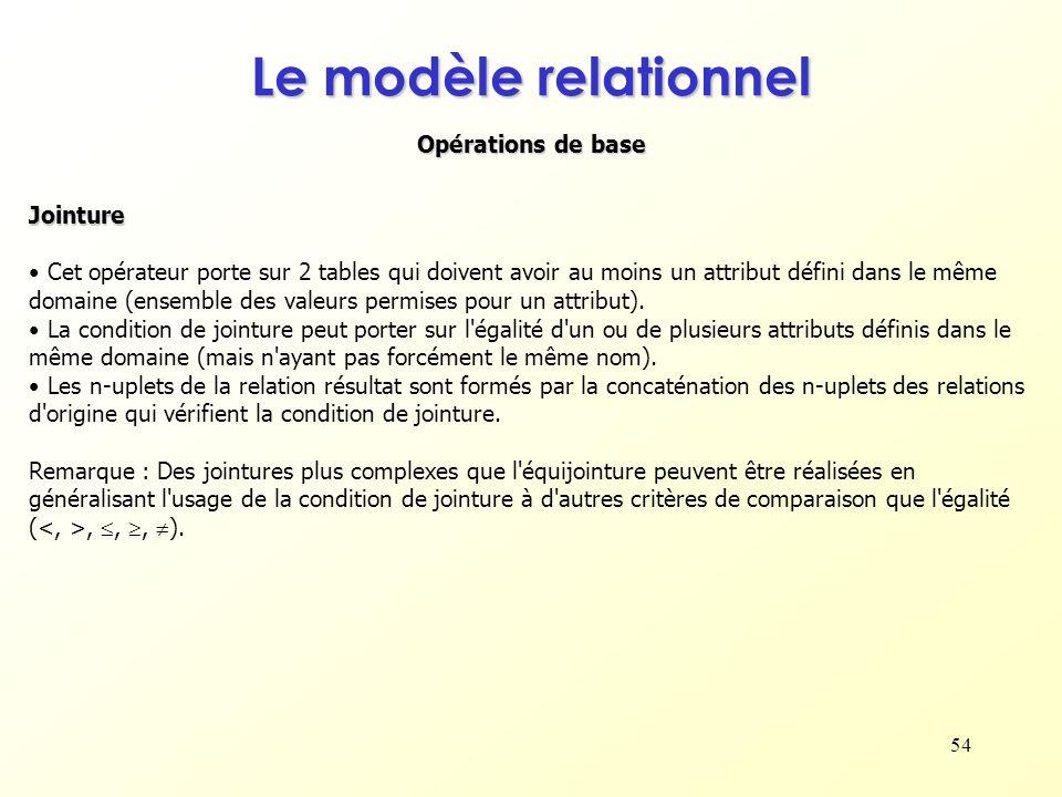 54 Opérations de base Le modèle relationnel Jointure Cet opérateur porte sur 2 tables qui doivent avoir au moins un attribut défini dans le même domai