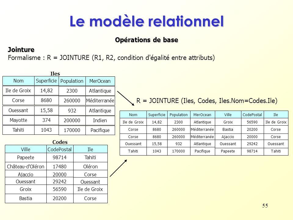55 Opérations de base Le modèle relationnel Jointure Formalisme : R = JOINTURE (R1, R2, condition d'égalité entre attributs) NomSuperficie PopulationM