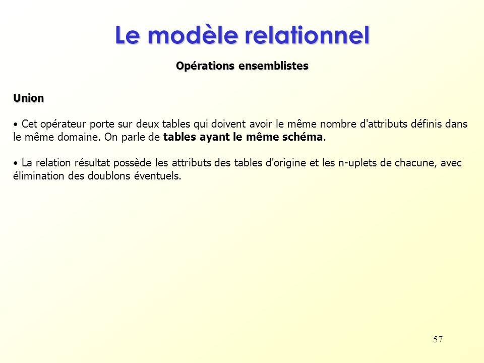 57 Opérations ensemblistes Le modèle relationnel Union Cet opérateur porte sur deux tables qui doivent avoir le même nombre d'attributs définis dans l