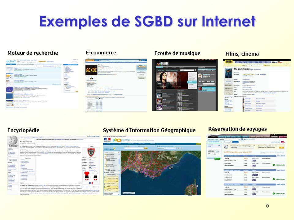 6 Exemples de SGBD sur Internet E-commerce Films, cinéma Système dInformation Géographique Moteur de recherche Réservation de voyages Encyclopédie Eco