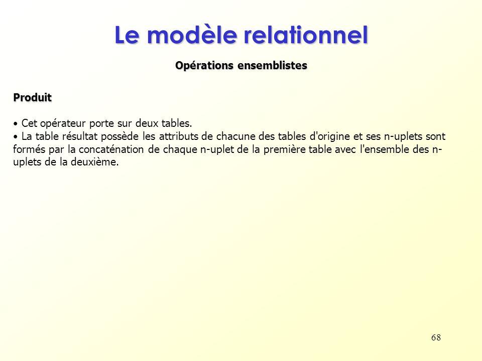 68 Opérations ensemblistes Le modèle relationnel Produit Cet opérateur porte sur deux tables. La table résultat possède les attributs de chacune des t