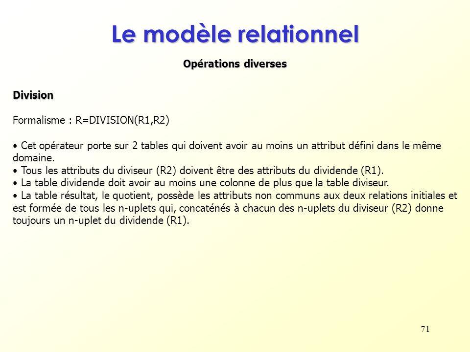 71 Opérations diverses Le modèle relationnel Division Formalisme : R=DIVISION(R1,R2) Cet opérateur porte sur 2 tables qui doivent avoir au moins un at
